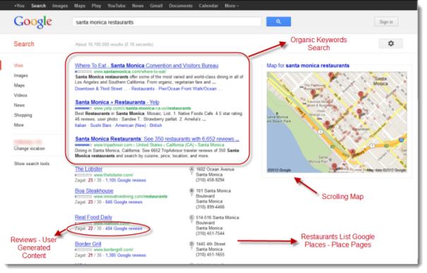 Local-Search-Santa-Monica-CA-Restaurants