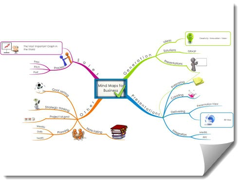 Mindmap-image